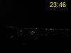 ore: 23:46