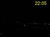 ore: 22:05